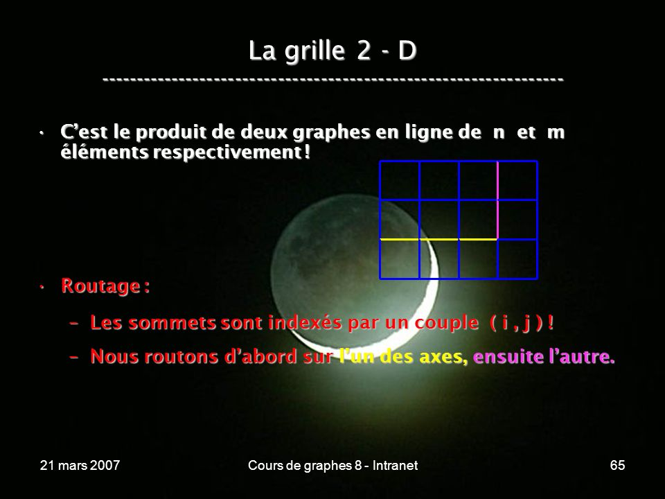 21 mars 2007Cours de graphes 8 - Intranet65 Cest le produit de deux graphes en ligne de n et m éléments respectivement !Cest le produit de deux graphes en ligne de n et m éléments respectivement .