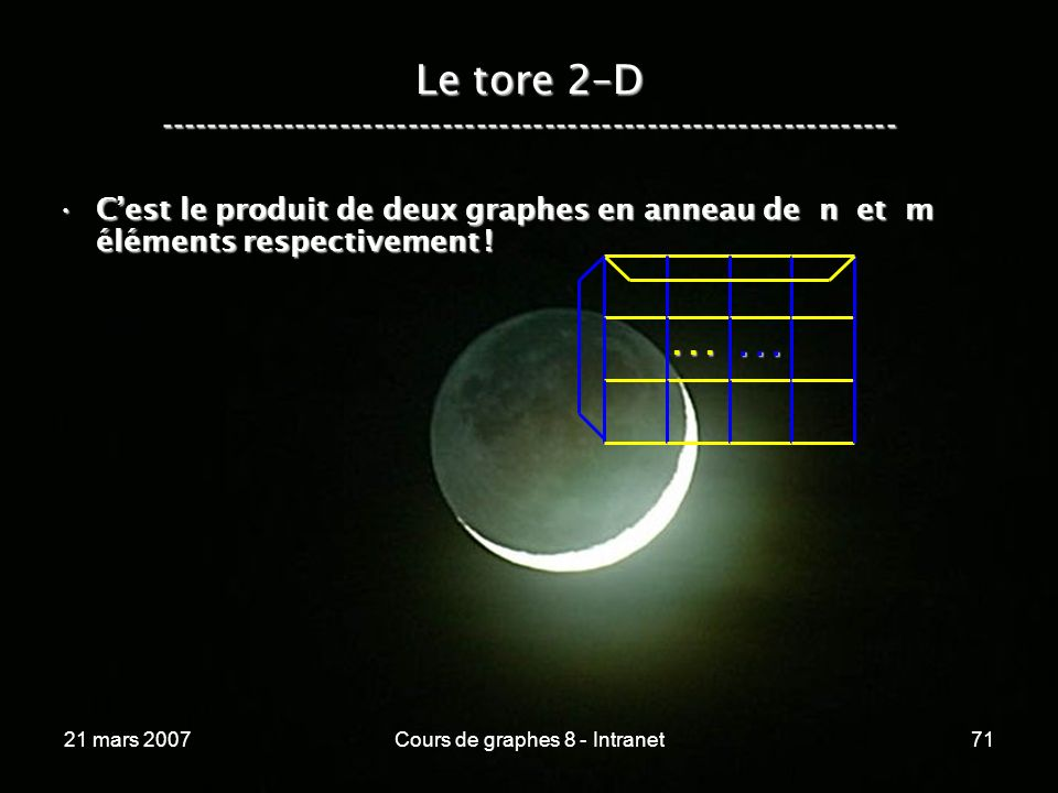 21 mars 2007Cours de graphes 8 - Intranet71 Cest le produit de deux graphes en anneau de n et m éléments respectivement !Cest le produit de deux graphes en anneau de n et m éléments respectivement .