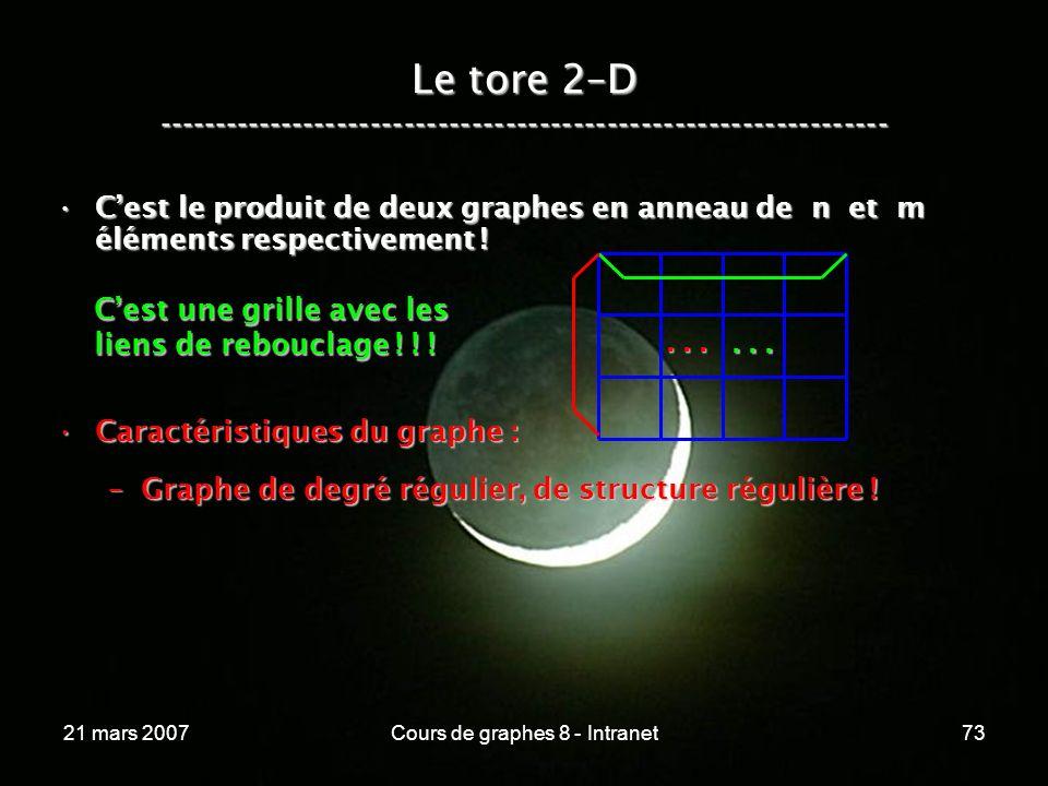21 mars 2007Cours de graphes 8 - Intranet73 Cest le produit de deux graphes en anneau de n et m éléments respectivement !Cest le produit de deux graphes en anneau de n et m éléments respectivement .