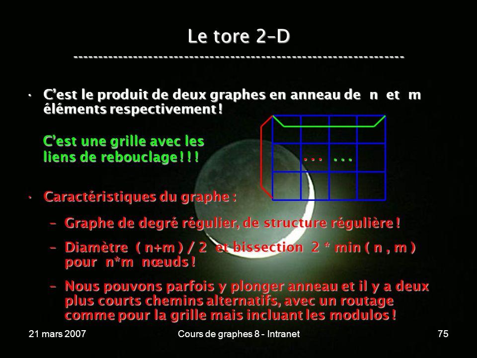21 mars 2007Cours de graphes 8 - Intranet75 Cest le produit de deux graphes en anneau de n et m éléments respectivement !Cest le produit de deux graphes en anneau de n et m éléments respectivement .