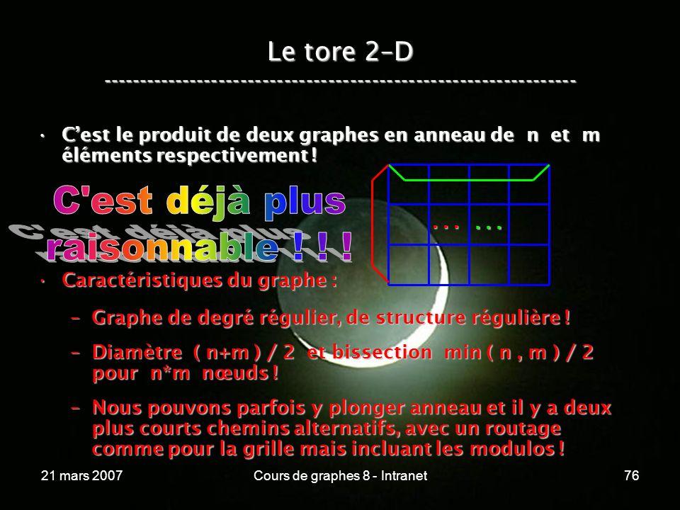 21 mars 2007Cours de graphes 8 - Intranet76 Cest le produit de deux graphes en anneau de n et m éléments respectivement !Cest le produit de deux graphes en anneau de n et m éléments respectivement .