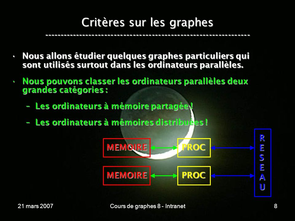 21 mars 2007Cours de graphes 8 - Intranet8 Critères sur les graphes ----------------------------------------------------------------- Nous allons étudier quelques graphes particuliers qui sont utilisés surtout dans les ordinateurs parallèles.Nous allons étudier quelques graphes particuliers qui sont utilisés surtout dans les ordinateurs parallèles.