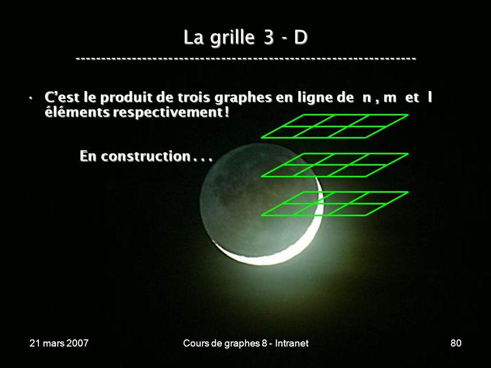 21 mars 2007Cours de graphes 8 - Intranet80 Cest le produit de trois graphes en ligne de n, m et l éléments respectivement !Cest le produit de trois graphes en ligne de n, m et l éléments respectivement .