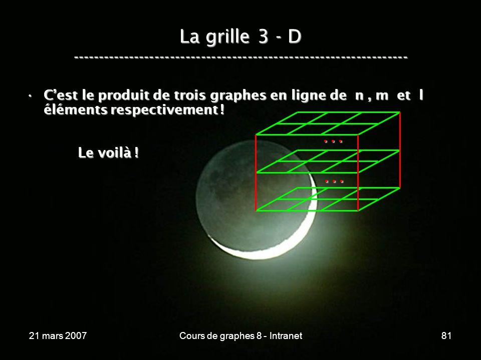21 mars 2007Cours de graphes 8 - Intranet81 Cest le produit de trois graphes en ligne de n, m et l éléments respectivement !Cest le produit de trois graphes en ligne de n, m et l éléments respectivement .