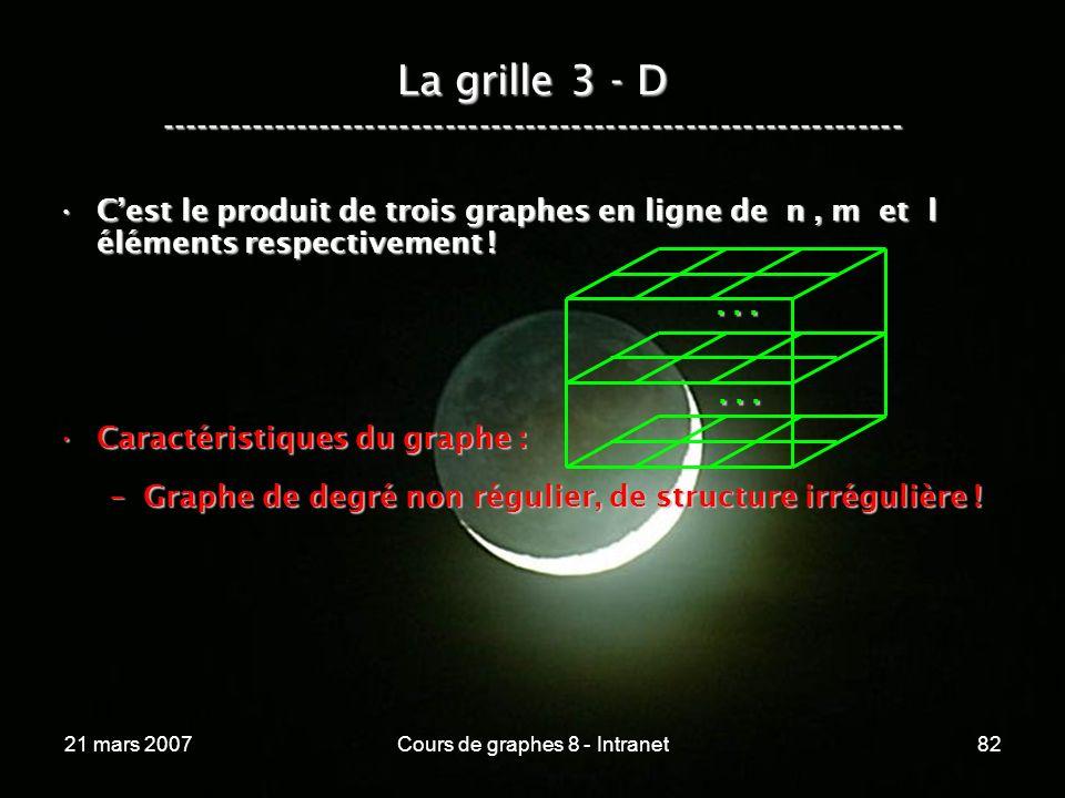 21 mars 2007Cours de graphes 8 - Intranet82 Cest le produit de trois graphes en ligne de n, m et l éléments respectivement !Cest le produit de trois graphes en ligne de n, m et l éléments respectivement .