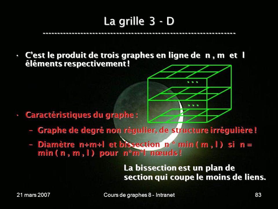 21 mars 2007Cours de graphes 8 - Intranet83 Cest le produit de trois graphes en ligne de n, m et l éléments respectivement !Cest le produit de trois graphes en ligne de n, m et l éléments respectivement .