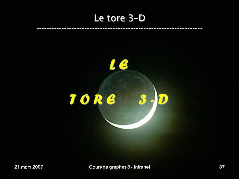 21 mars 2007Cours de graphes 8 - Intranet87 Le tore 3–D ----------------------------------------------------------------- L E T O R E 3 - D
