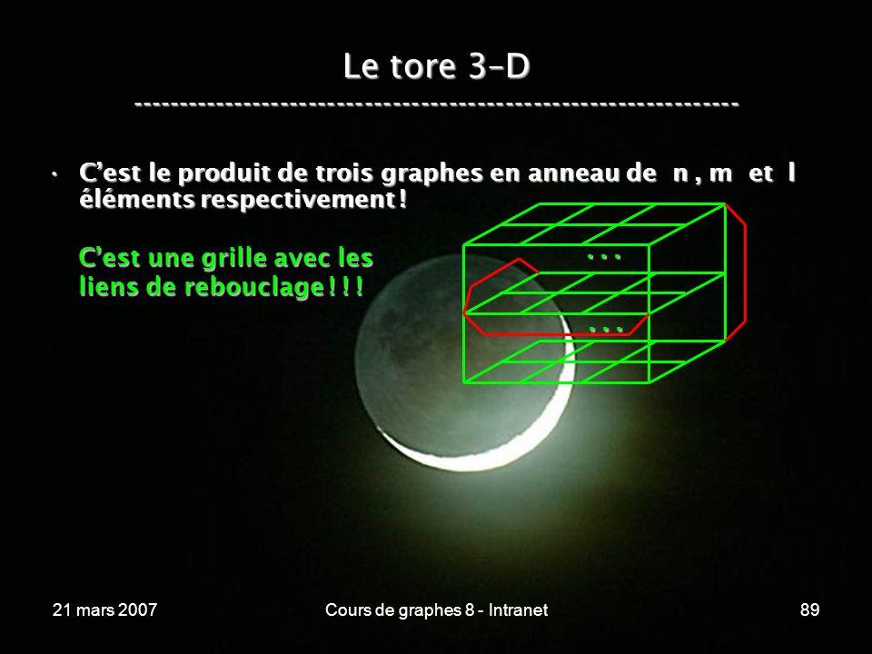 21 mars 2007Cours de graphes 8 - Intranet89 Cest le produit de trois graphes en anneau de n, m et l éléments respectivement !Cest le produit de trois graphes en anneau de n, m et l éléments respectivement .