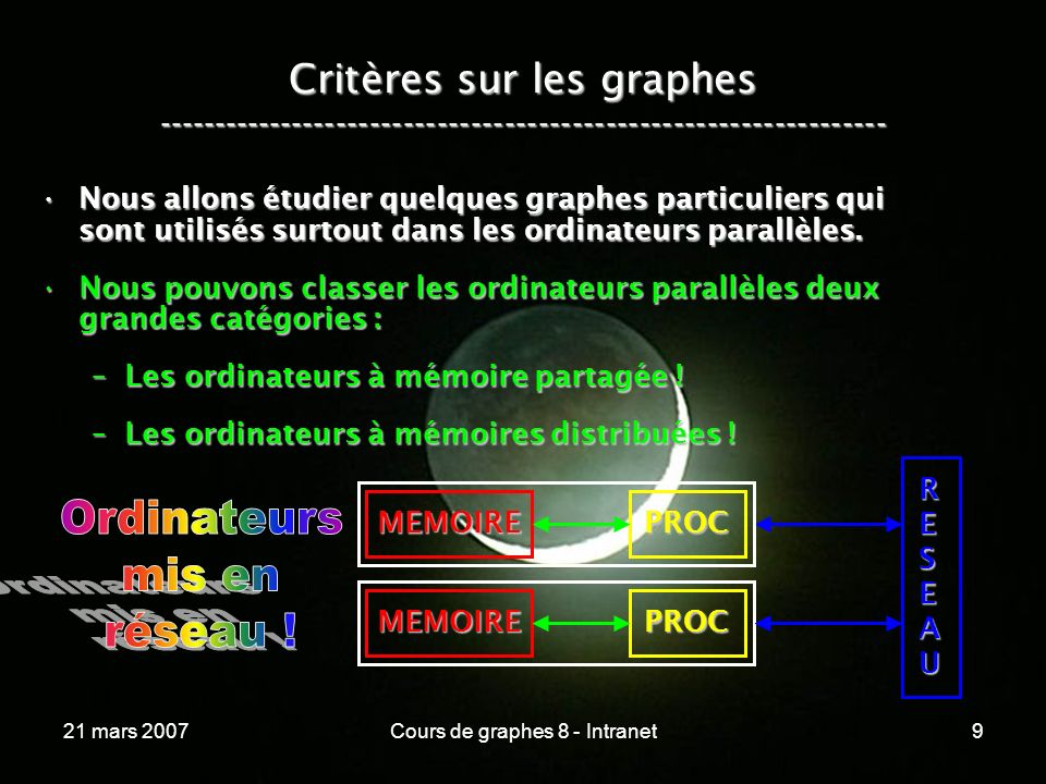 21 mars 2007Cours de graphes 8 - Intranet190 Le graphe de De Bruijn ----------------------------------------------------------------- 0 1 DB ( 2, 1 ) 00 11 01 10 DB ( 2, 2 )