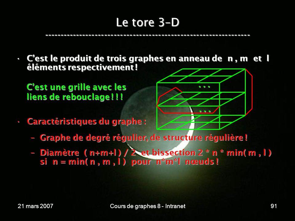 21 mars 2007Cours de graphes 8 - Intranet91 Cest le produit de trois graphes en anneau de n, m et l éléments respectivement !Cest le produit de trois graphes en anneau de n, m et l éléments respectivement .