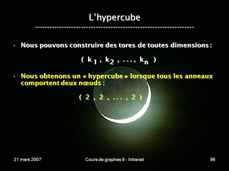 21 mars 2007Cours de graphes 8 - Intranet96 Lhypercube ----------------------------------------------------------------- Nous pouvons construire des tores de toutes dimensions :Nous pouvons construire des tores de toutes dimensions : ( k, k,..., k ) ( k, k,..., k ) Nous obtenons un « hypercube » lorsque tous les anneaux comportent deux nœuds :Nous obtenons un « hypercube » lorsque tous les anneaux comportent deux nœuds : ( 2, 2,..., 2 ) ( 2, 2,..., 2 ) 12n