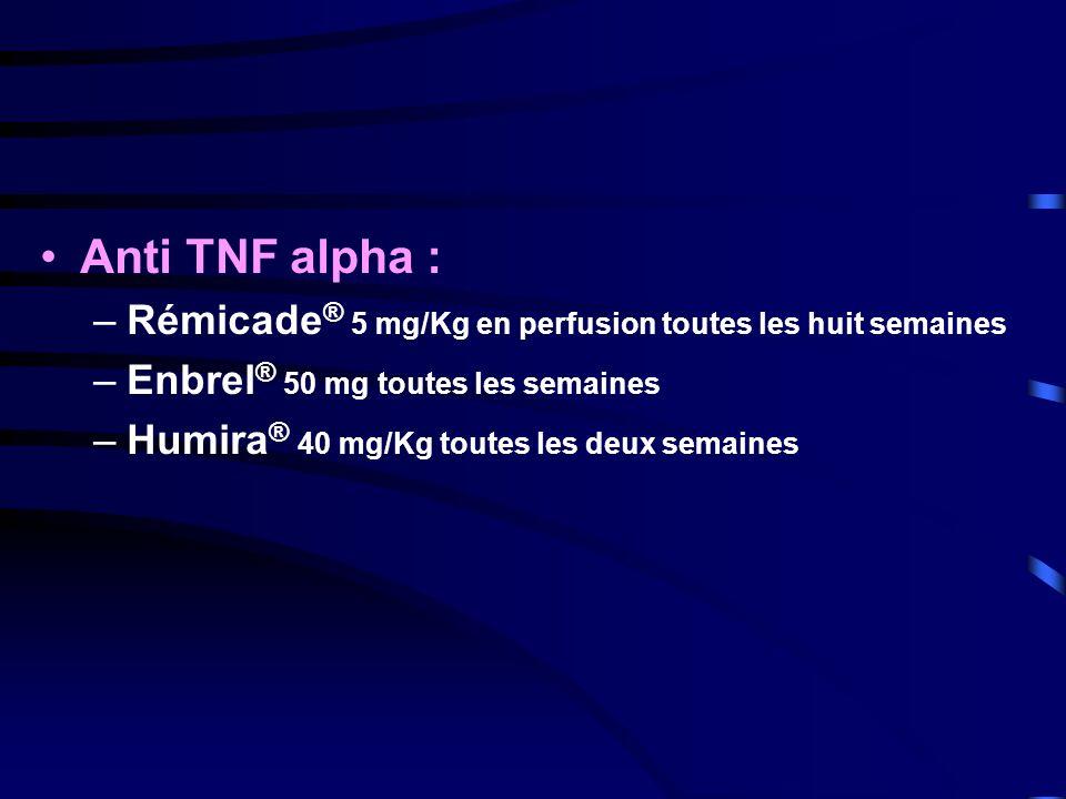 Anti TNF alpha : –Rémicade ® 5 mg/Kg en perfusion toutes les huit semaines –Enbrel ® 50 mg toutes les semaines –Humira ® 40 mg/Kg toutes les deux sema