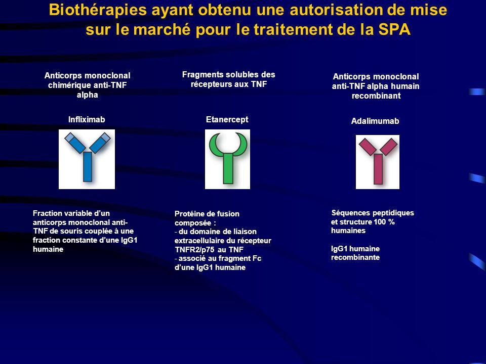 Biothérapies ayant obtenu une autorisation de mise sur le marché pour le traitement de la SPA Fraction variable dun anticorps monoclonal anti- TNF de
