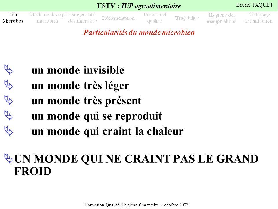 Formation Qualité_Hygiène alimentaire – octobre 2003 USTV : IUP agroalimentaire Bruno TAQUET.