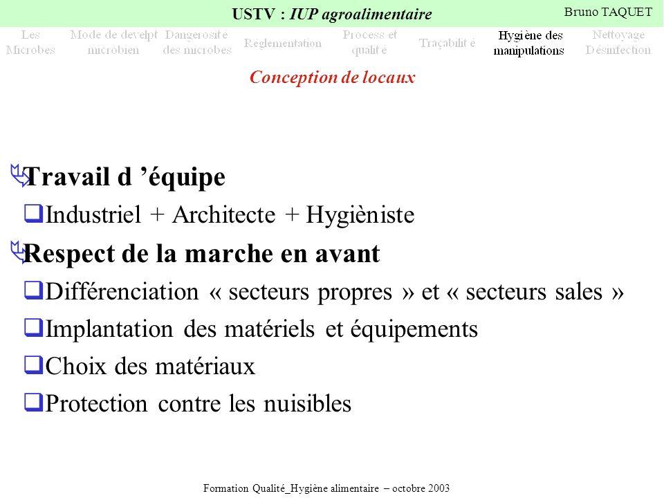 Formation Qualité_Hygiène alimentaire – octobre 2003 USTV : IUP agroalimentaire Bruno TAQUET Conception de locaux Travail d équipe Industriel + Archit