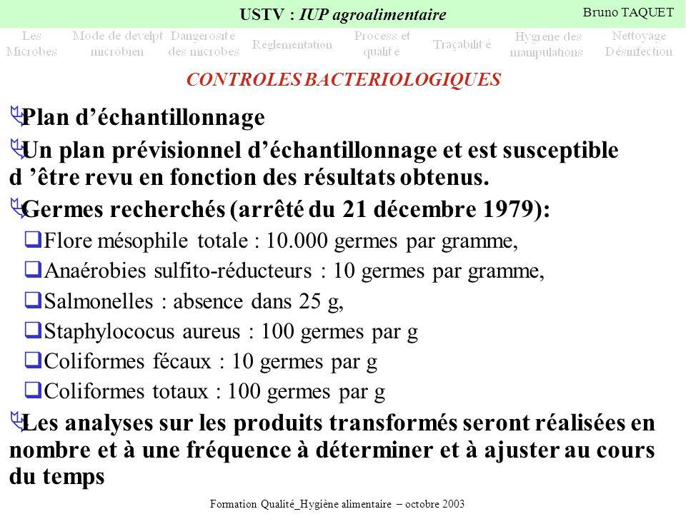 Formation Qualité_Hygiène alimentaire – octobre 2003 USTV : IUP agroalimentaire Bruno TAQUET CONTROLES BACTERIOLOGIQUES Plan déchantillonnage Un plan
