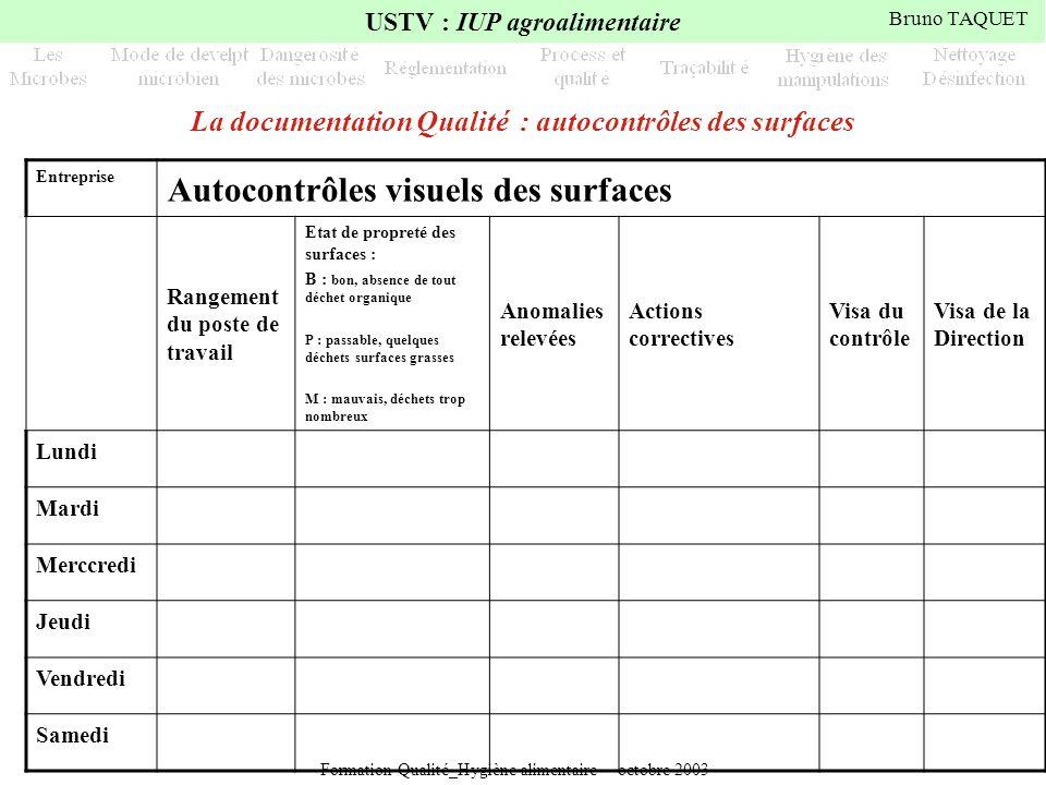 Formation Qualité_Hygiène alimentaire – octobre 2003 USTV : IUP agroalimentaire Bruno TAQUET La documentation Qualité : autocontrôles des surfaces Ent