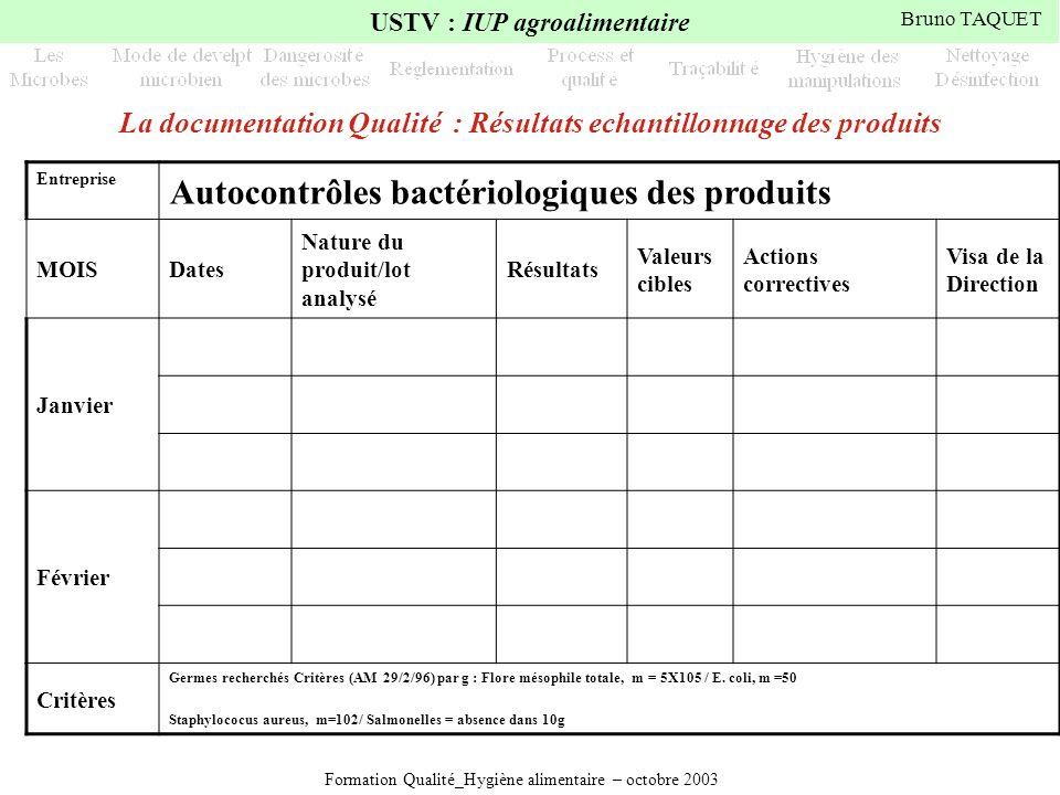 Formation Qualité_Hygiène alimentaire – octobre 2003 USTV : IUP agroalimentaire Bruno TAQUET La documentation Qualité : Résultats echantillonnage des