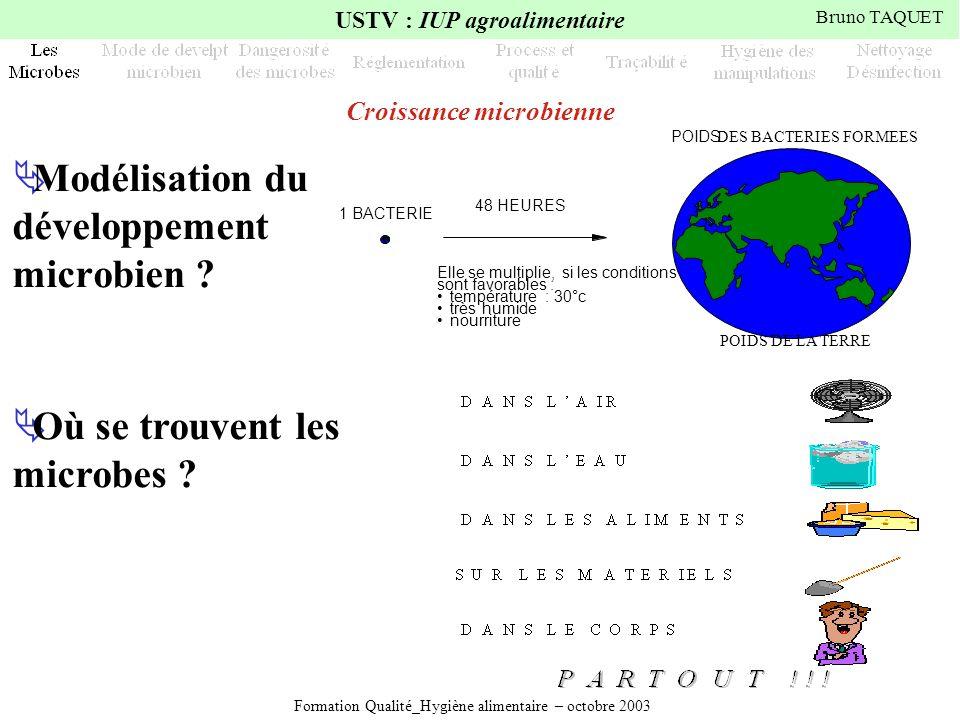 Formation Qualité_Hygiène alimentaire – octobre 2003 USTV : IUP agroalimentaire Bruno TAQUET 48 HEURES Elle se multiplie, si les conditions sont favor