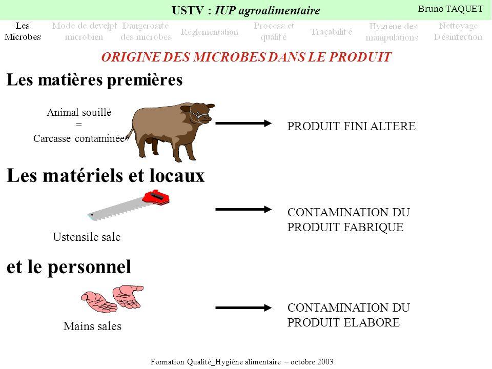 Formation Qualité_Hygiène alimentaire – octobre 2003 USTV : IUP agroalimentaire Bruno TAQUET CONTAMINATION DU PRODUIT FABRIQUE Ustensile sale CONTAMIN