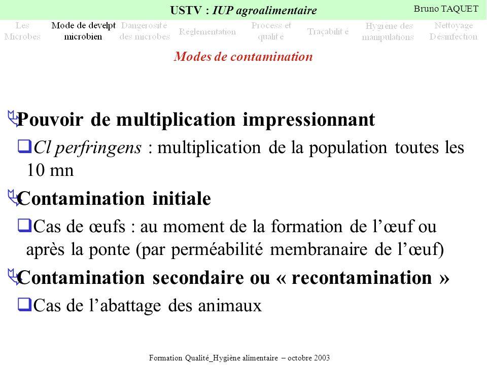 Formation Qualité_Hygiène alimentaire – octobre 2003 USTV : IUP agroalimentaire Bruno TAQUET Modes de contamination Pouvoir de multiplication impressi