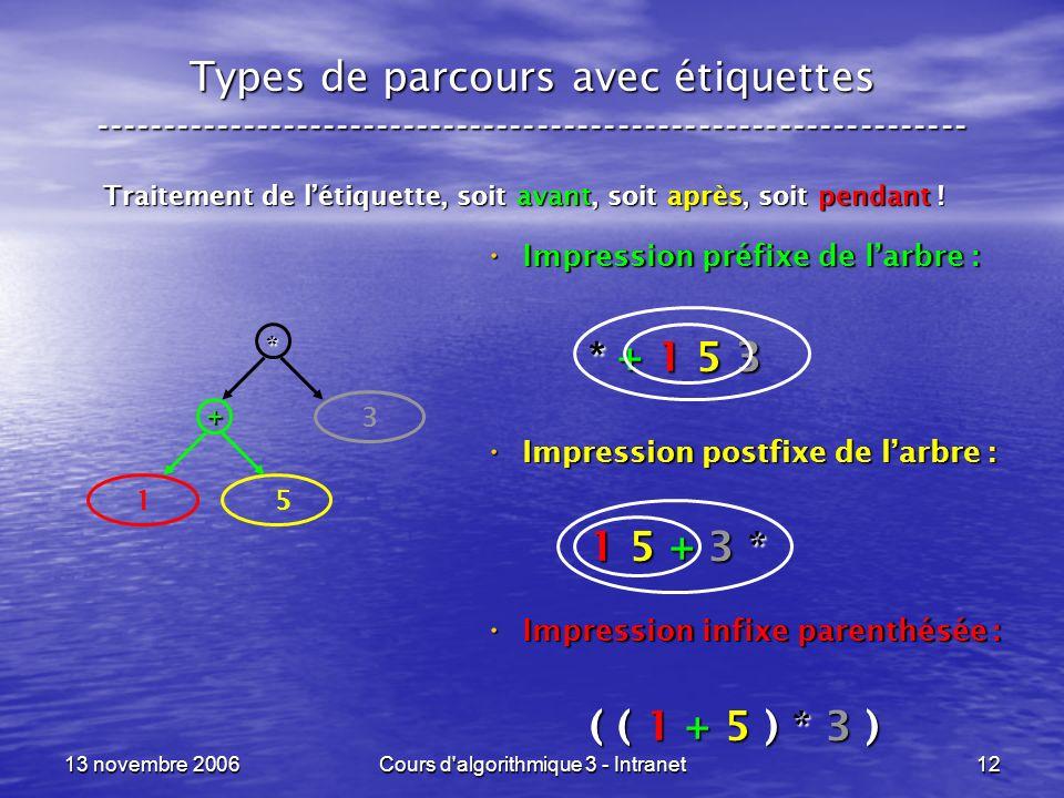 13 novembre 2006Cours d'algorithmique 3 - Intranet12 Types de parcours avec étiquettes ---------------------------------------------------------------