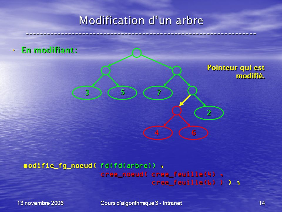 13 novembre 2006Cours d algorithmique 3 - Intranet15 Modification dun arbre ----------------------------------------------------------------- Attention aux partages de structure avec modifications physiques .