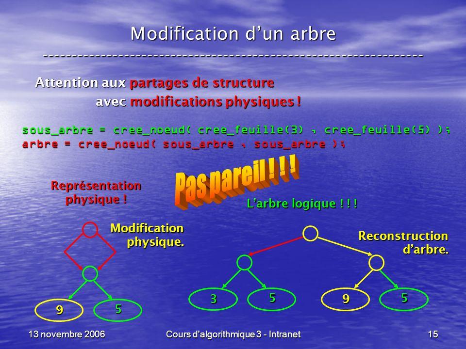 13 novembre 2006Cours d'algorithmique 3 - Intranet15 Modification dun arbre ----------------------------------------------------------------- Attentio