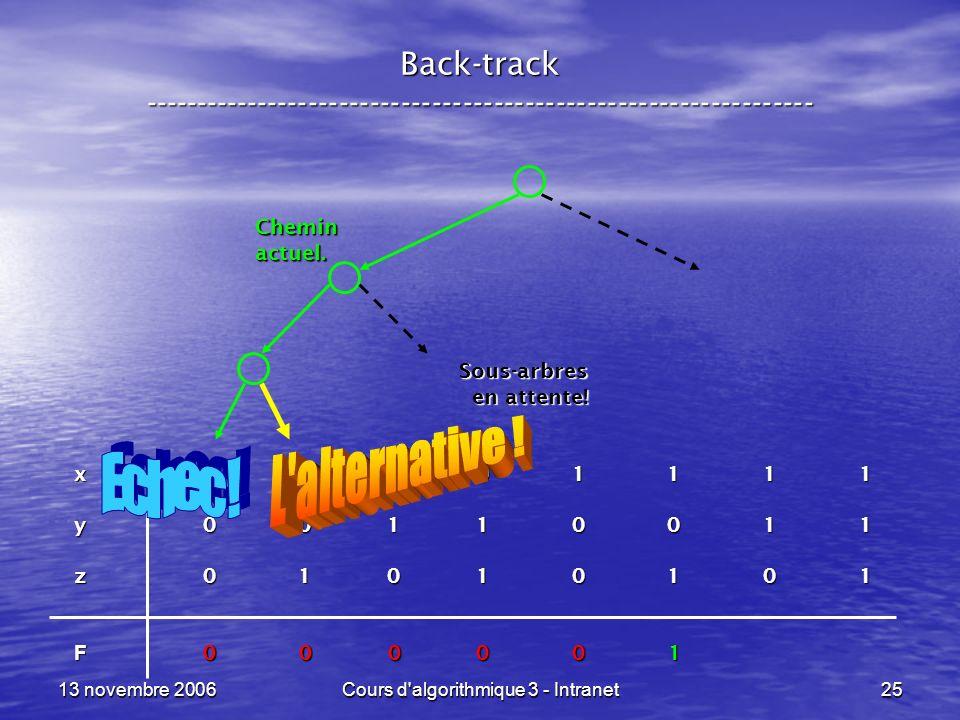 13 novembre 2006Cours d'algorithmique 3 - Intranet25 Back-track ----------------------------------------------------------------- x 0 0 0 0 1 1 1 1 y