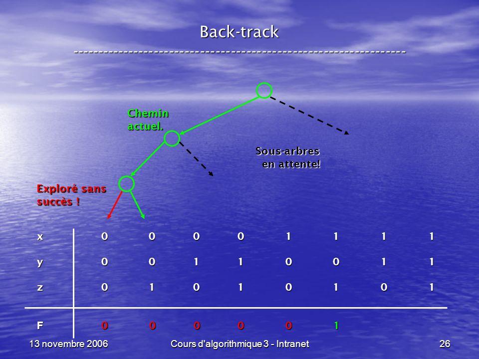13 novembre 2006Cours d'algorithmique 3 - Intranet26 Back-track ----------------------------------------------------------------- x 0 0 0 0 1 1 1 1 y