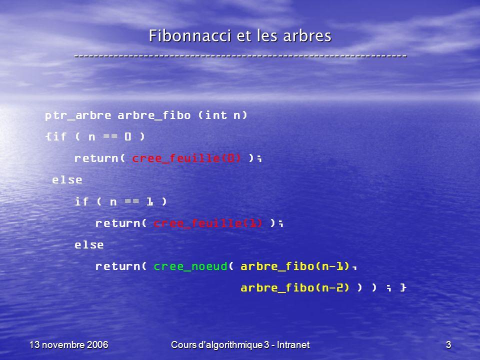 13 novembre 2006Cours d'algorithmique 3 - Intranet3 Fibonnacci et les arbres ----------------------------------------------------------------- ptr_arb