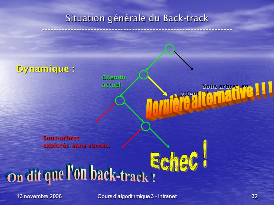 13 novembre 2006Cours d algorithmique 3 - Intranet33 Back-track, code générique ----------------------------------------------------------------- int back_track (un_type situation) {if ( decidable(situation) ) return( ca_vaut_tant(situation) ); else {dabord = back_track( premiere_alternative(situation) ); if ( suffisant(dabord) ) return( dabord ); /* les points de back-track sont abandonnés */ else return( seconde_alternative(situation) ); } Comme pour Fibonnacci, nous parcourons un arbre imaginaire, qui ne sera jamais construit en tant que tel !
