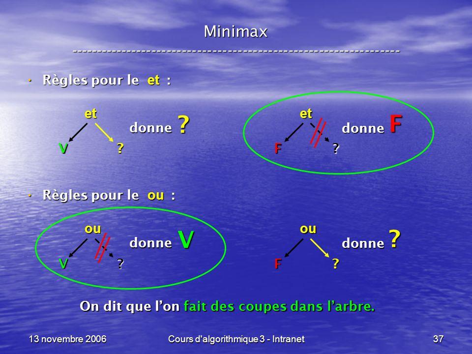 13 novembre 2006Cours d'algorithmique 3 - Intranet37 Minimax ----------------------------------------------------------------- Règles pour le et : Règ