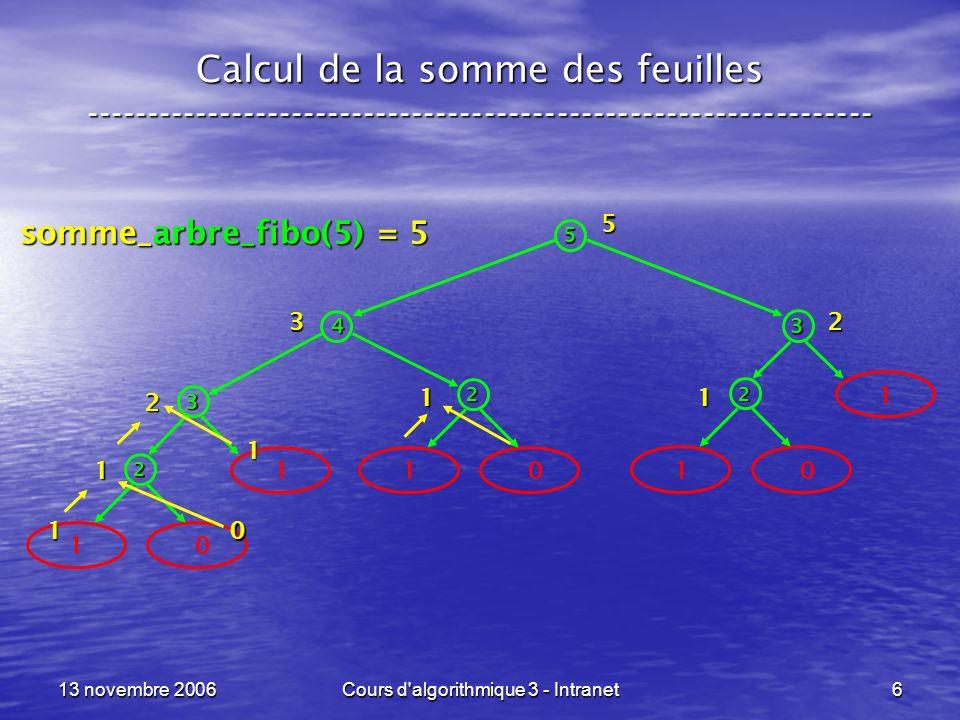 13 novembre 2006Cours d'algorithmique 3 - Intranet6 Calcul de la somme des feuilles -----------------------------------------------------------------