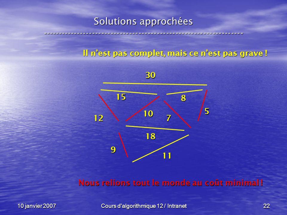 10 janvier 2007Cours d'algorithmique 12 / Intranet22 Solutions approchées ----------------------------------------------------------------- Il nest pa