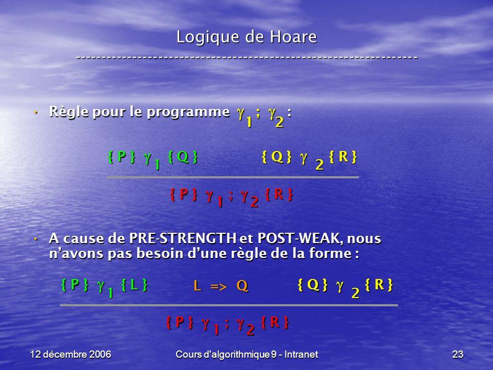 12 décembre 2006Cours d algorithmique 9 - Intranet23 Logique de Hoare ----------------------------------------------------------------- Règle pour le programme ; : Règle pour le programme ; : A cause de PRE-STRENGTH et POST-WEAK, nous navons pas besoin dune règle de la forme : A cause de PRE-STRENGTH et POST-WEAK, nous navons pas besoin dune règle de la forme : { P } { Q } { Q } { R } 12 { P } ; { R } 12 { P } { L } { Q } { R } 12 { P } ; { R } 12 L => Q 1 2