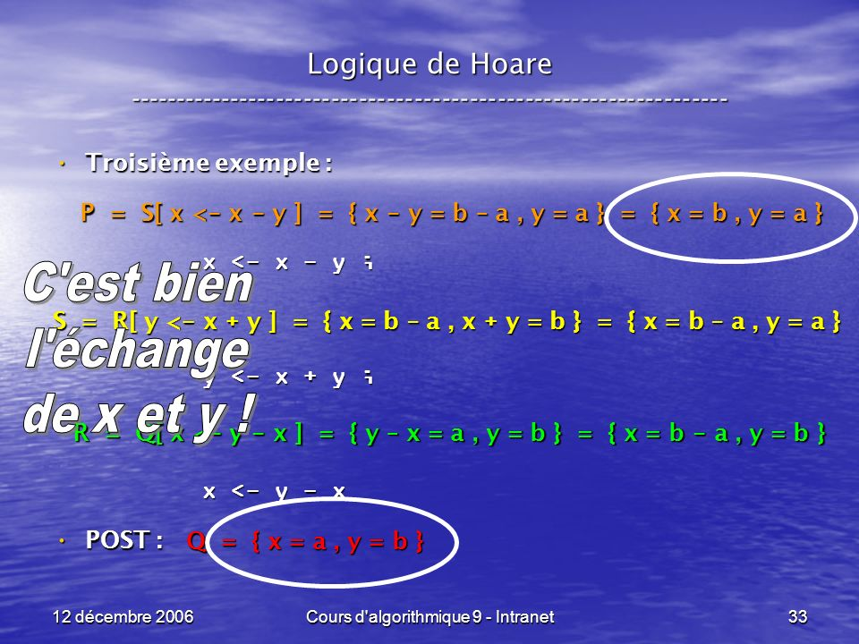 12 décembre 2006Cours d algorithmique 9 - Intranet33 Logique de Hoare ----------------------------------------------------------------- Troisième exemple : Troisième exemple : POST : POST : x <- x - y ; y <- x + y ; x <- y - x Q = { x = a, y = b } R = Q[ x < - y - x ] = { y – x = a, y = b } = { x = b - a, y = b } S = R[ y < - x + y ] = { x = b – a, x + y = b } = { x = b – a, y = a } P = S[ x < - x - y ] = { x - y = b – a, y = a } = { x = b, y = a }