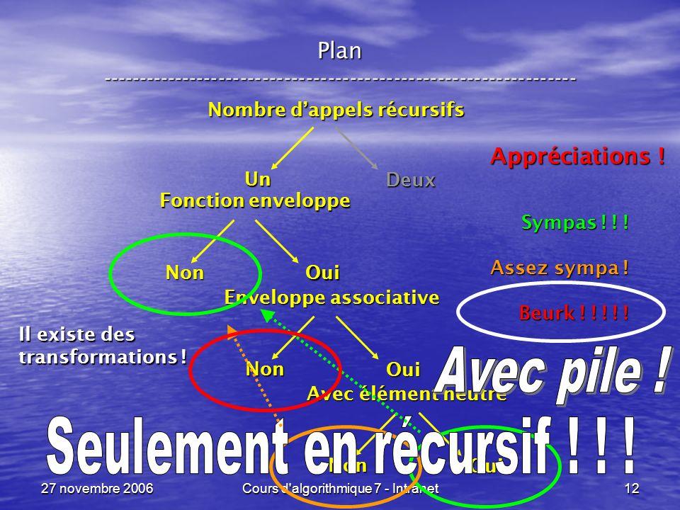 27 novembre 2006Cours d algorithmique 7 - Intranet12 Plan ----------------------------------------------------------------- Fonction enveloppe Non Oui Nombre dappels récursifs Un Deux Enveloppe associative Non Oui Avec élément neutre Non Oui Appréciations .