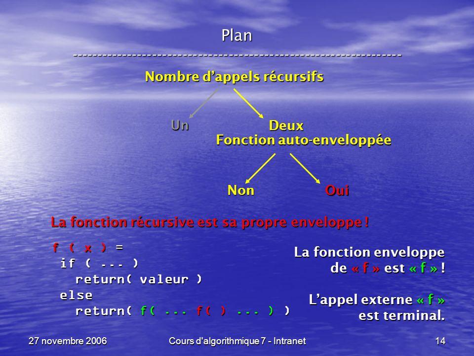 27 novembre 2006Cours d algorithmique 7 - Intranet14 Plan ----------------------------------------------------------------- Nombre dappels récursifs Un Deux Fonction auto-enveloppée Non Oui La fonction récursive est sa propre enveloppe .