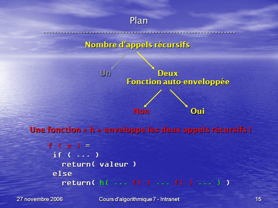 27 novembre 2006Cours d algorithmique 7 - Intranet15 Plan ----------------------------------------------------------------- Nombre dappels récursifs Un Deux Fonction auto-enveloppée Non Oui Une fonction « h » enveloppe les deux appels récursifs .