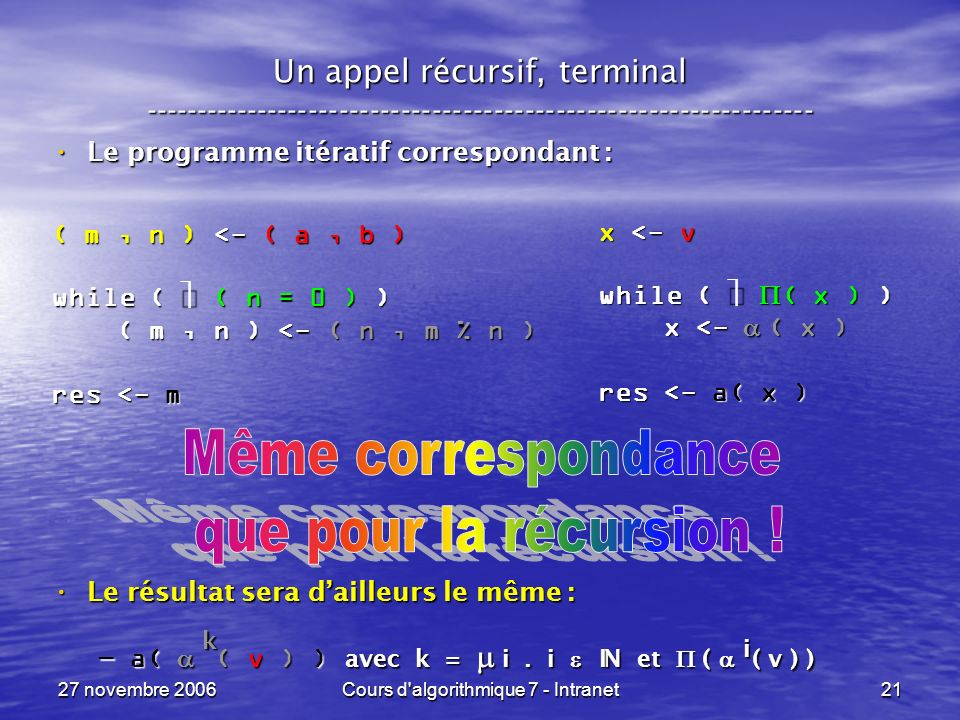 27 novembre 2006Cours d algorithmique 7 - Intranet21 Un appel récursif, terminal ----------------------------------------------------------------- Le programme itératif correspondant : Le programme itératif correspondant : Le résultat sera dailleurs le même : Le résultat sera dailleurs le même : – a( ( v ) ) avec k = i.