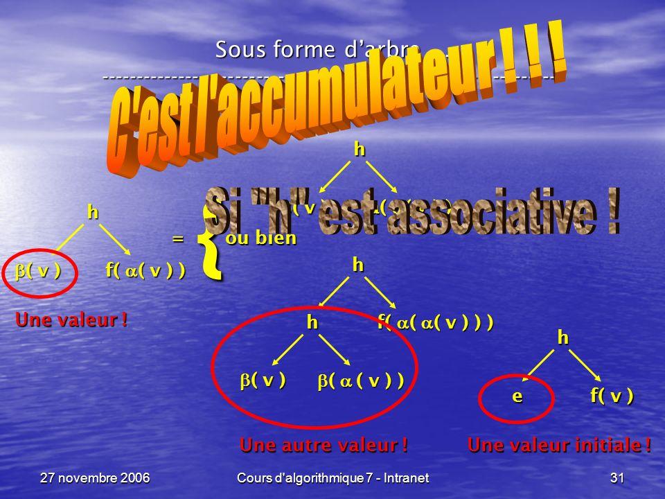 27 novembre 2006Cours d algorithmique 7 - Intranet31 Sous forme darbre … ----------------------------------------------------------------- = ou bien = ou bien h ( v ) ( v ) { h f( ( v ) ) h ( v ) ( v ) a( ( v ) ) h ( ( v ) ) ( ( v ) ) f( ( ( v ) ) ) Une valeur .