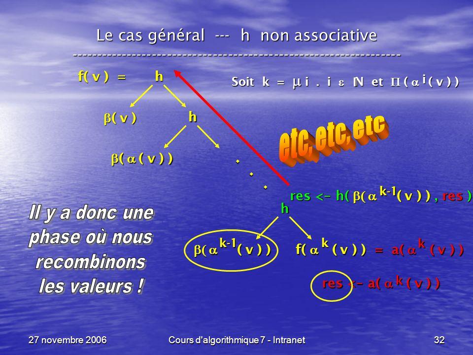 27 novembre 2006Cours d algorithmique 7 - Intranet32 Le cas général --- h non associative ----------------------------------------------------------------- f( v ) = h ( v ) ( v ) h ( v ) ) ( v ) ) f( ( v ) ) = a( ( v ) ) h ( ( v ) ) ( ( v ) )...