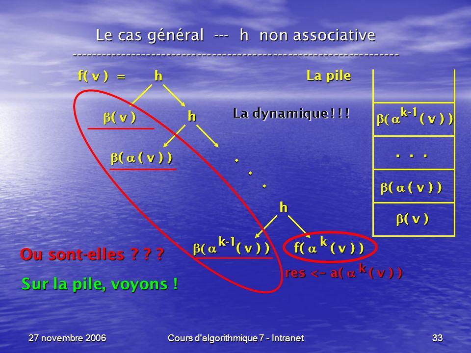 27 novembre 2006Cours d algorithmique 7 - Intranet33 Le cas général --- h non associative ----------------------------------------------------------------- f( v ) = h ( v ) ( v ) h ( v ) ) ( v ) ) f( ( v ) ) h ( ( v ) ) ( ( v ) )...