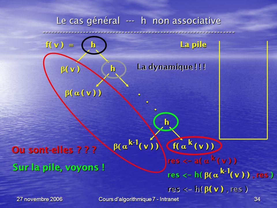 27 novembre 2006Cours d algorithmique 7 - Intranet34 Le cas général --- h non associative ----------------------------------------------------------------- f( v ) = h ( v ) ( v ) h ( v ) ) ( v ) ) f( ( v ) ) h ( ( v ) ) ( ( v ) )...