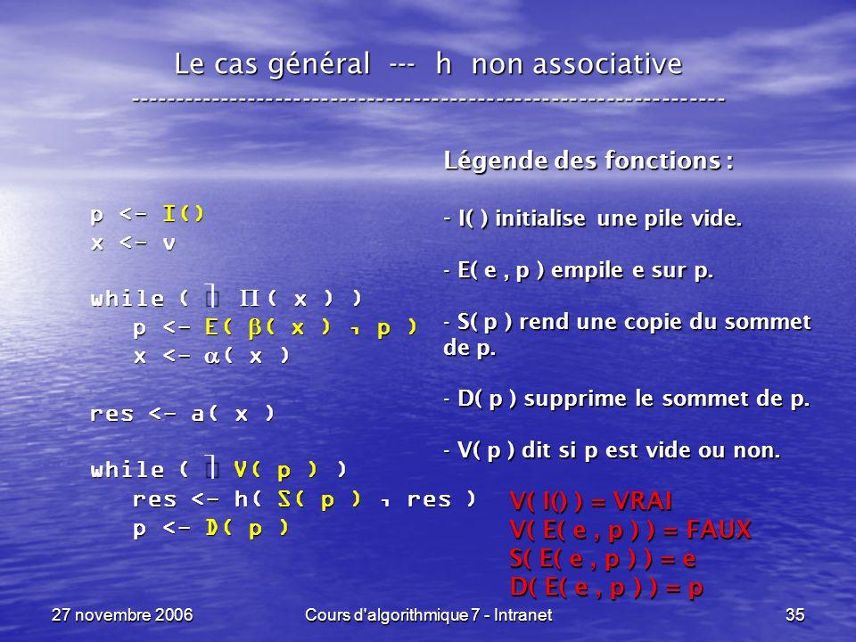 27 novembre 2006Cours d algorithmique 7 - Intranet35 Le cas général --- h non associative ----------------------------------------------------------------- Légende des fonctions : - I( ) initialise une pile vide.