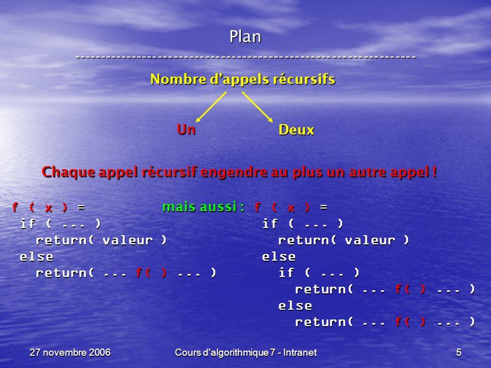 27 novembre 2006Cours d algorithmique 7 - Intranet5 Plan ----------------------------------------------------------------- Chaque appel récursif engendre au plus un autre appel .