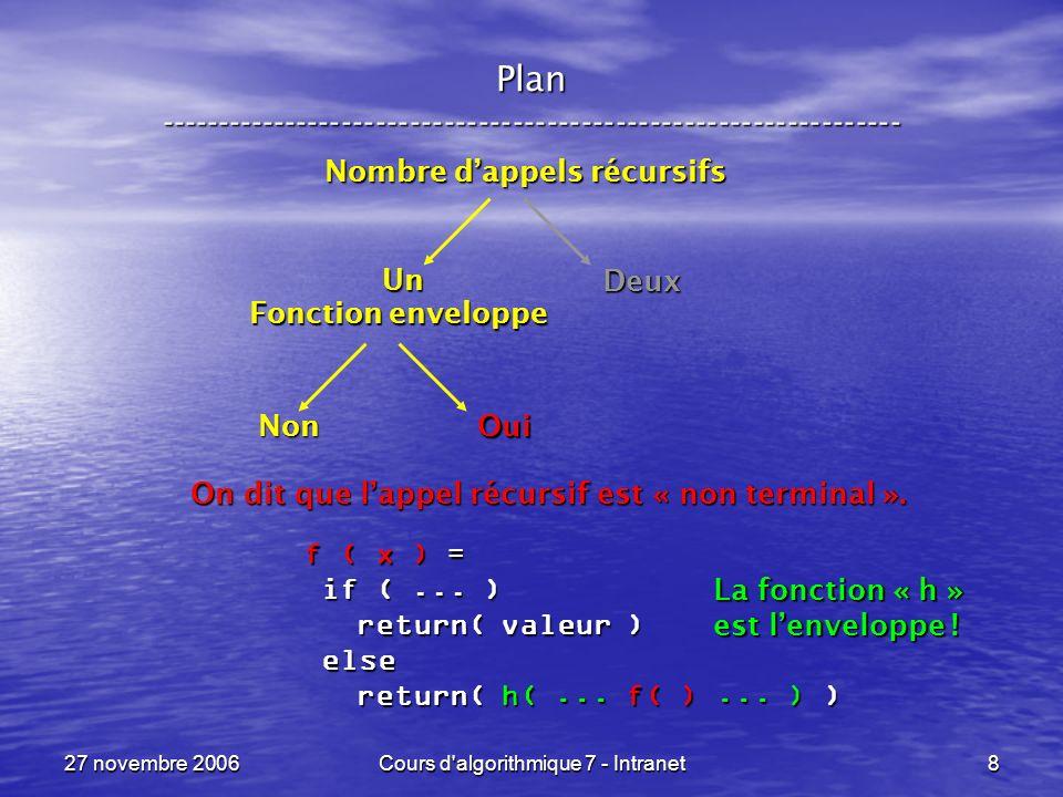 27 novembre 2006Cours d algorithmique 7 - Intranet8 Plan ----------------------------------------------------------------- Fonction enveloppe Non Oui Nombre dappels récursifs Un Deux On dit que lappel récursif est « non terminal ».