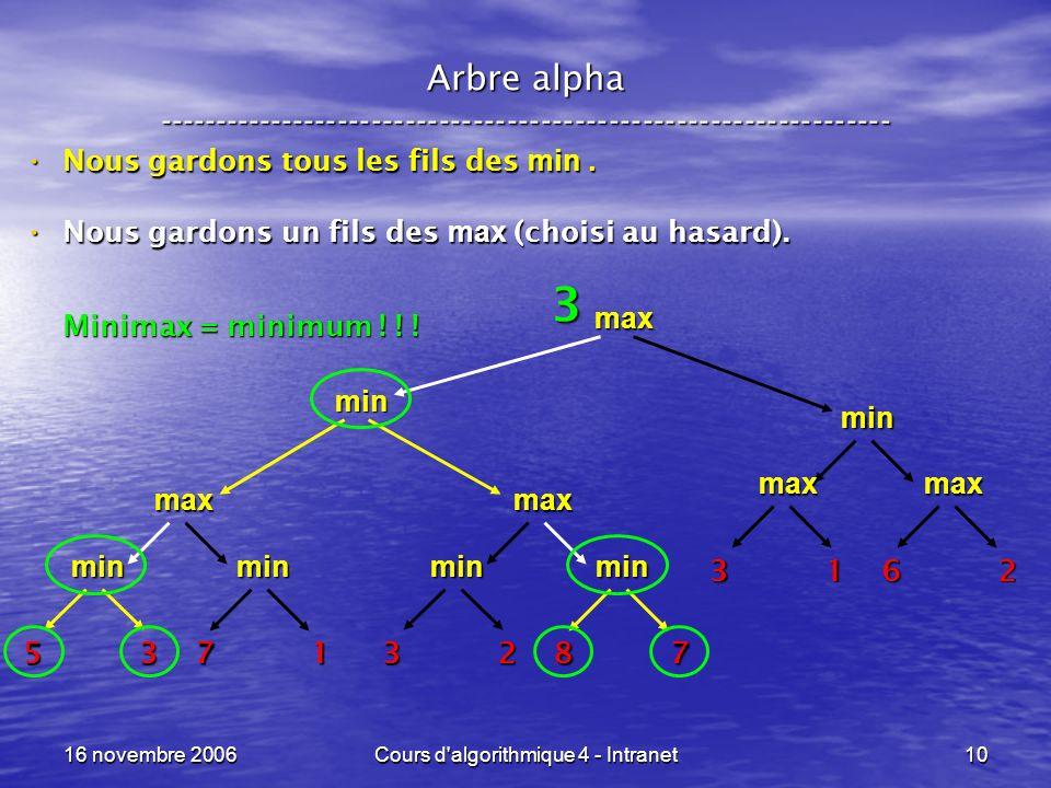 16 novembre 2006Cours d algorithmique 4 - Intranet10 Arbre alpha ----------------------------------------------------------------- max min 3 min 278 max min 5 min 317 min min max 3 max 126 max Nous gardons tous les fils des min.