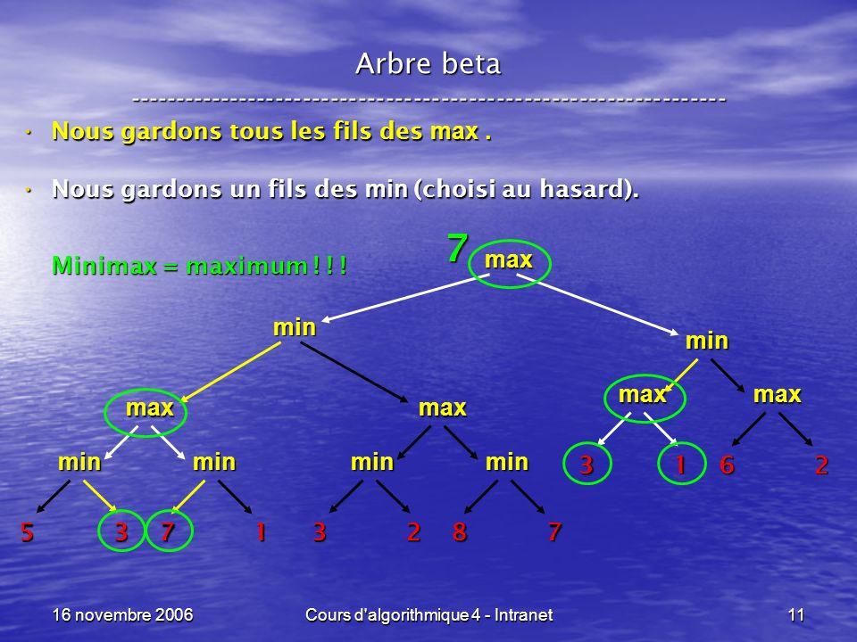16 novembre 2006Cours d algorithmique 4 - Intranet11 Arbre beta ----------------------------------------------------------------- max min 3 min 278 max min 5 min 317 min min max 3 max 126 max Nous gardons tous les fils des max.